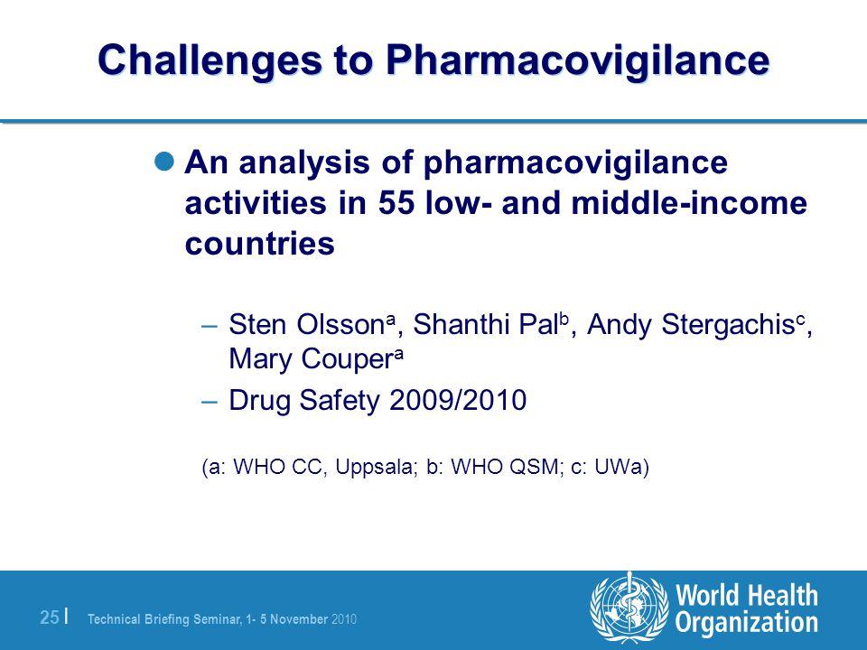 Challenges to Pharmacovigilance