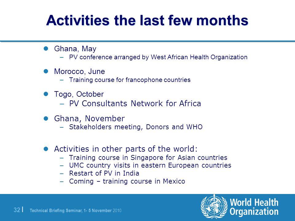 Activities the last few months