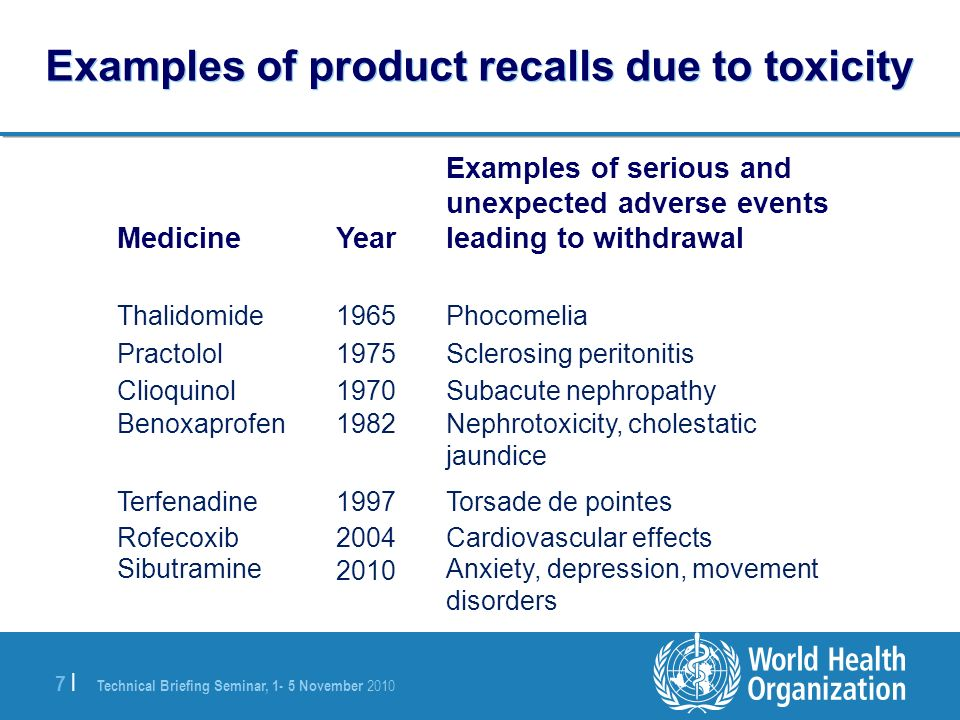 Examples of product recalls due to toxicity