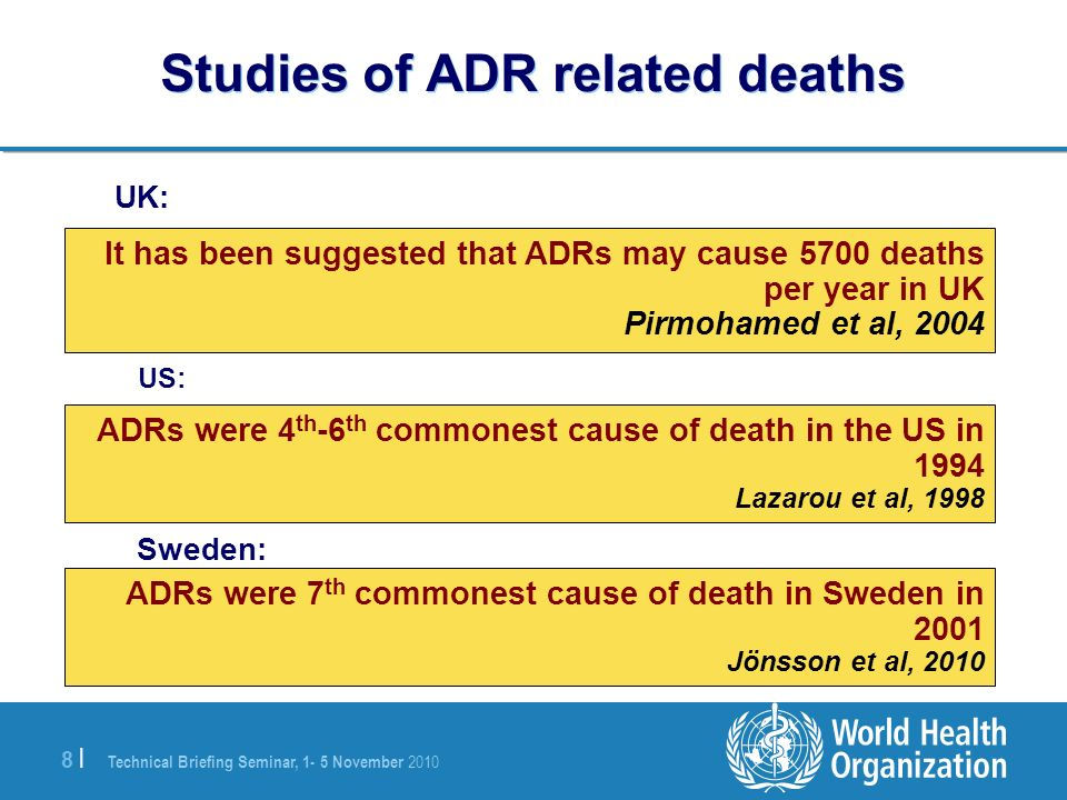 Studies of ADR related deaths
