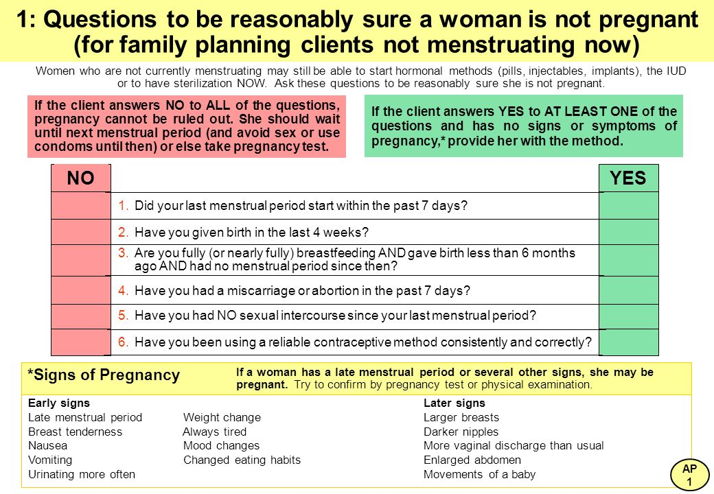 1: Questions to be reasonably sure a woman is not pregnant (for family planning clients not menstruating now)