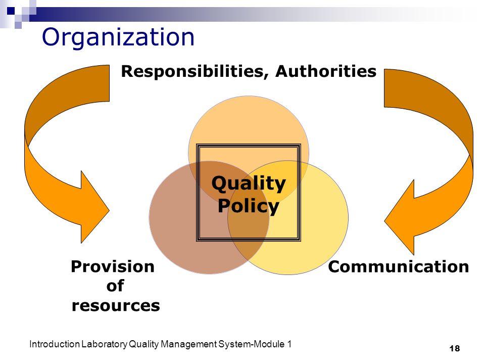 Organization Quality Policy