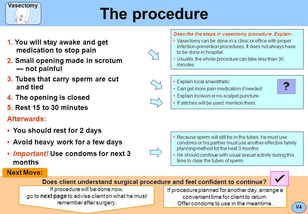 The procedure 1. You will stay awake and get medication to stop pain