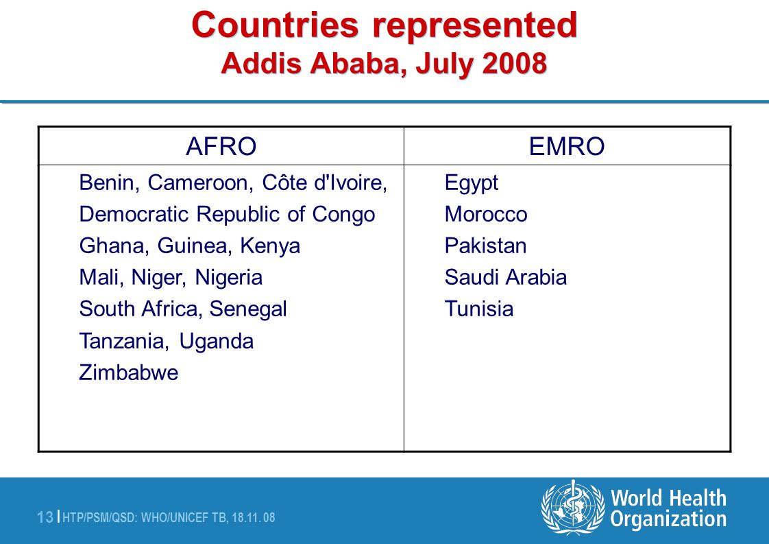 Countries represented Addis Ababa, July 2008