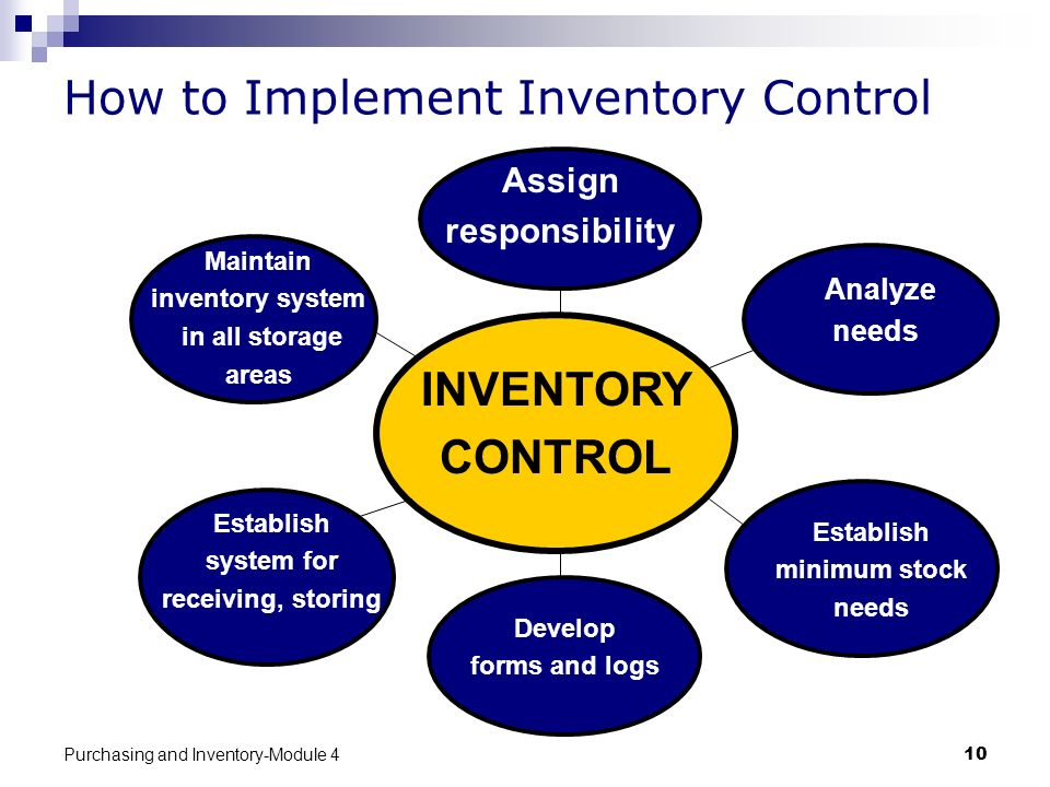 How to Implement Inventory Control