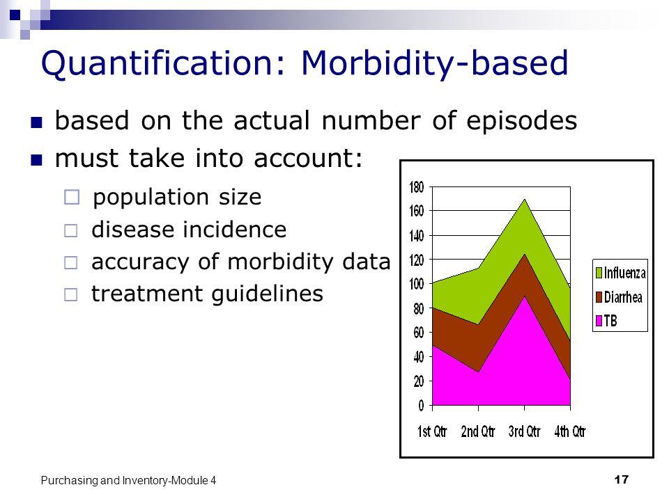 Quantification: Morbidity-based
