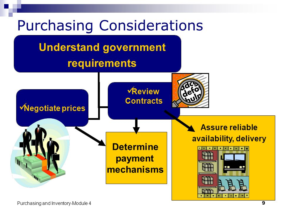 Purchasing Considerations