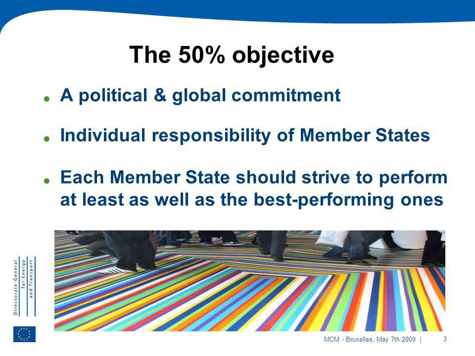 The 50% objective A political & global commitment