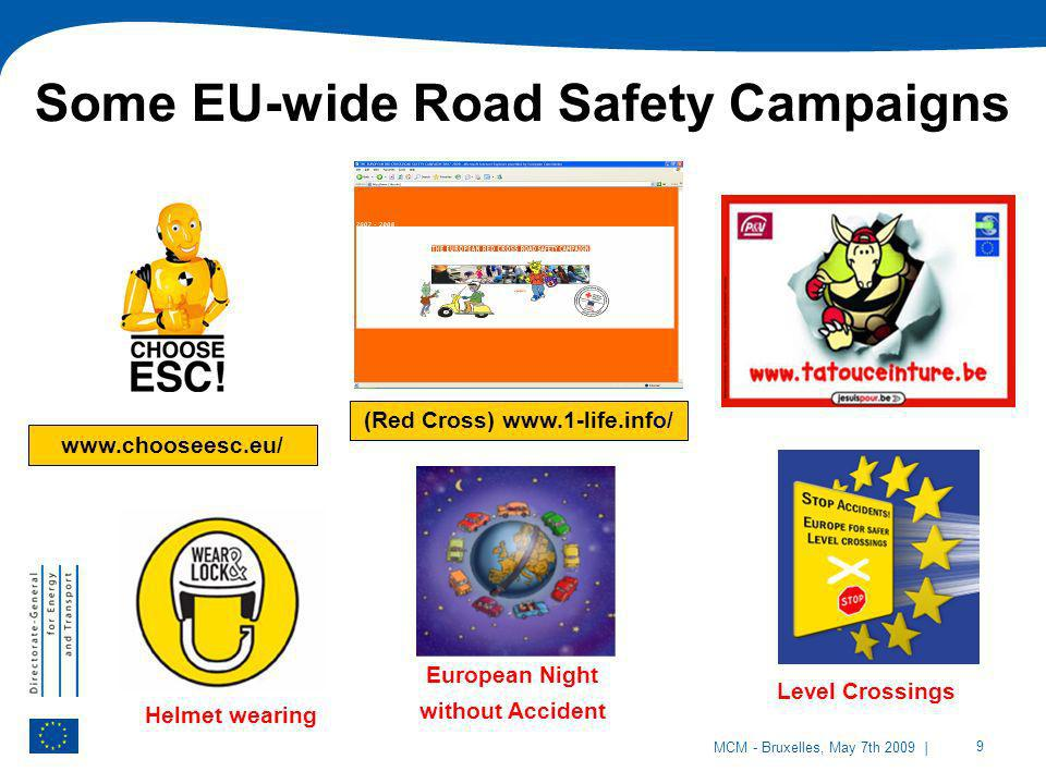 Some EU-wide Road Safety Campaigns
