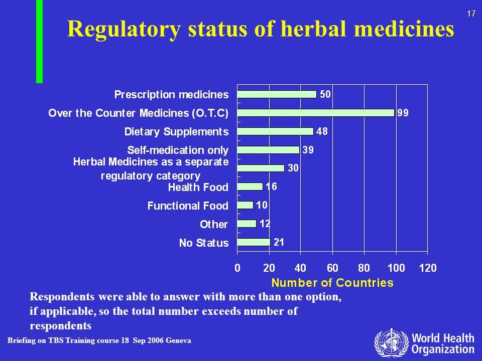 Regulatory status of herbal medicines