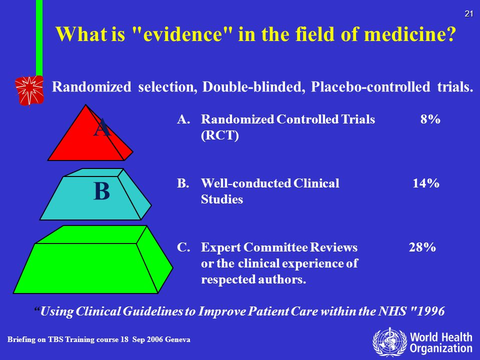 What is evidence in the field of medicine