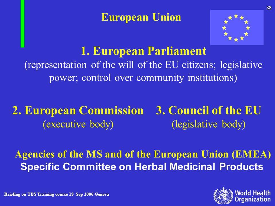 2. European Commission (executive body)