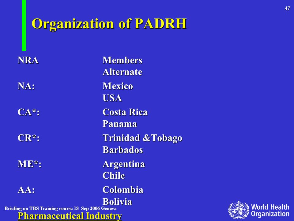 Organization of PADRH NRA Members Alternate NA: Mexico USA