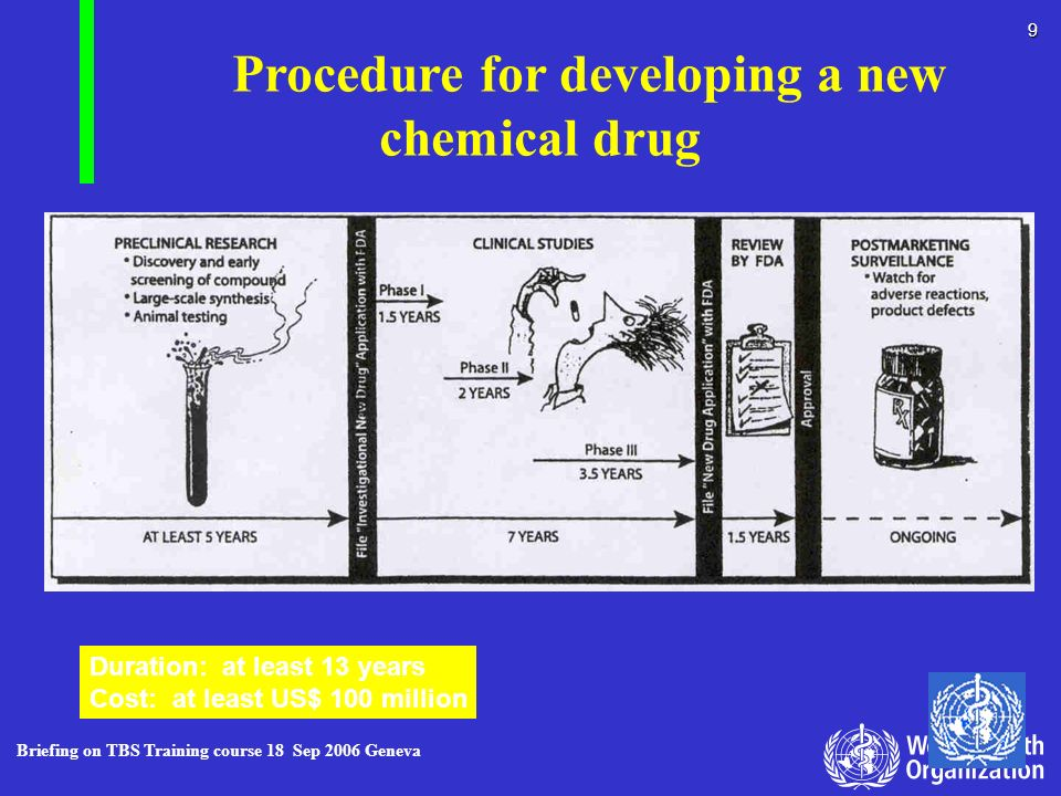 Procedure for developing a new chemical drug