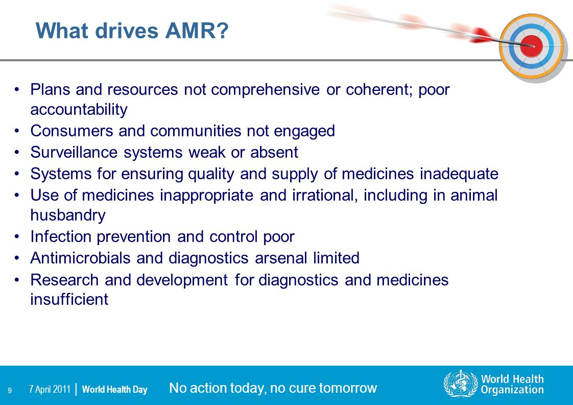 What drives AMR Plans and resources not comprehensive or coherent; poor accountability. Consumers and communities not engaged.