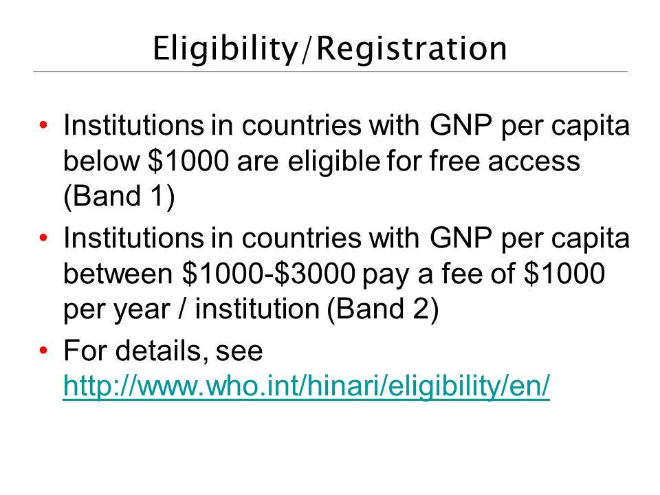 Eligibility/Registration