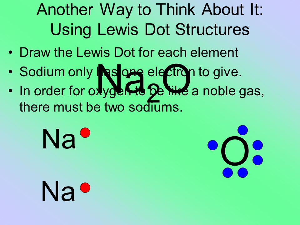 Naming Compounds and Molecules - ppt download Na2o Dot Structure