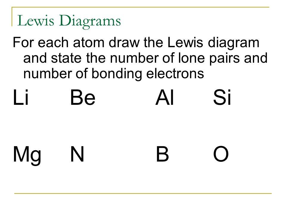 Lewis Dot Diagram Si Lewis Dot Diagram Sodium Wire Diagrams