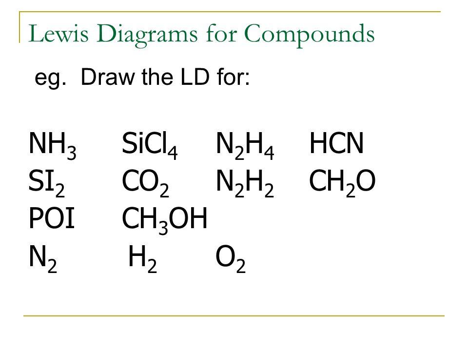 N2h2 Lewis Wiring Diagrams - Wiring Diagram Schemes H2cnh2 Lewis Structure