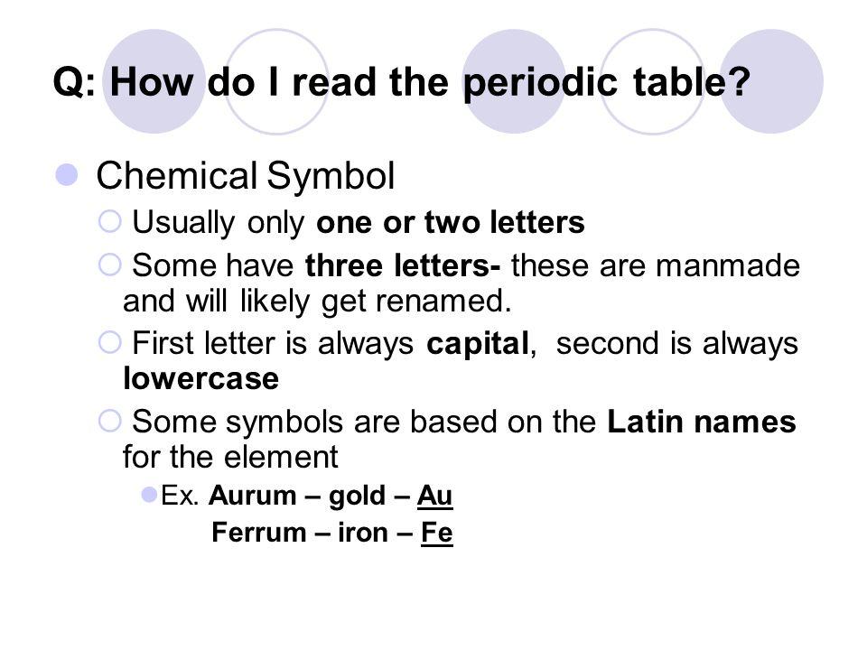 Periodic table symbol q images periodic table and sample with periodic table symbol q choice image periodic table and sample q whats an atom the smallest urtaz Gallery