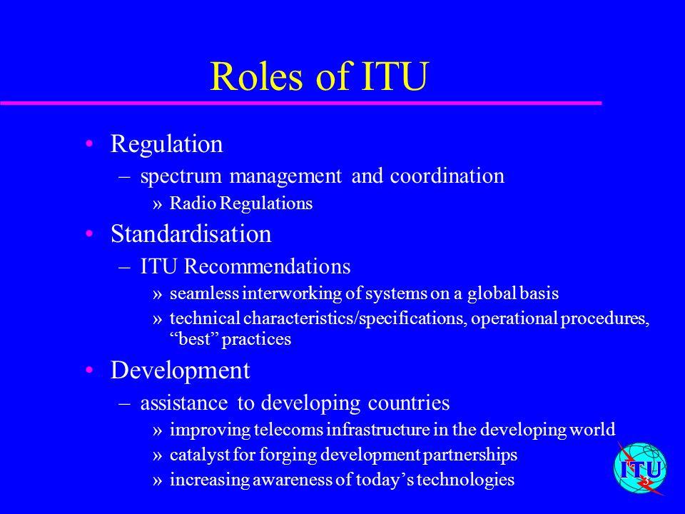 Roles of ITU Regulation Standardisation Development