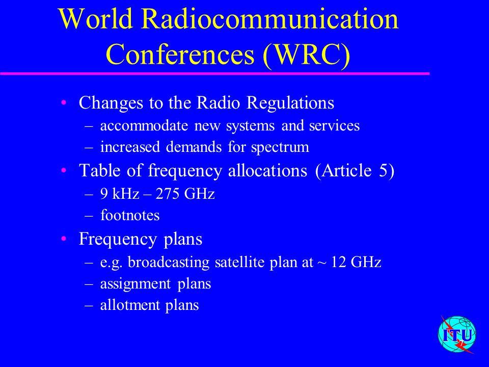 World Radiocommunication Conferences (WRC)