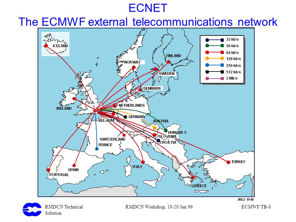 ECNET The ECMWF external telecommunications network