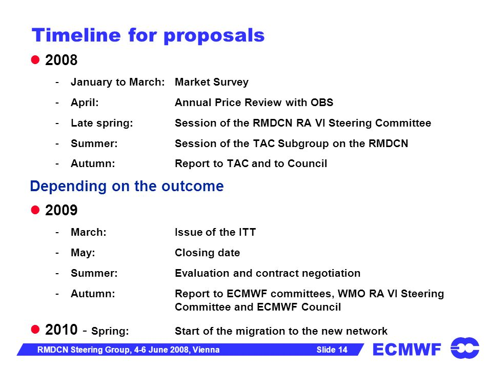 Timeline for proposals