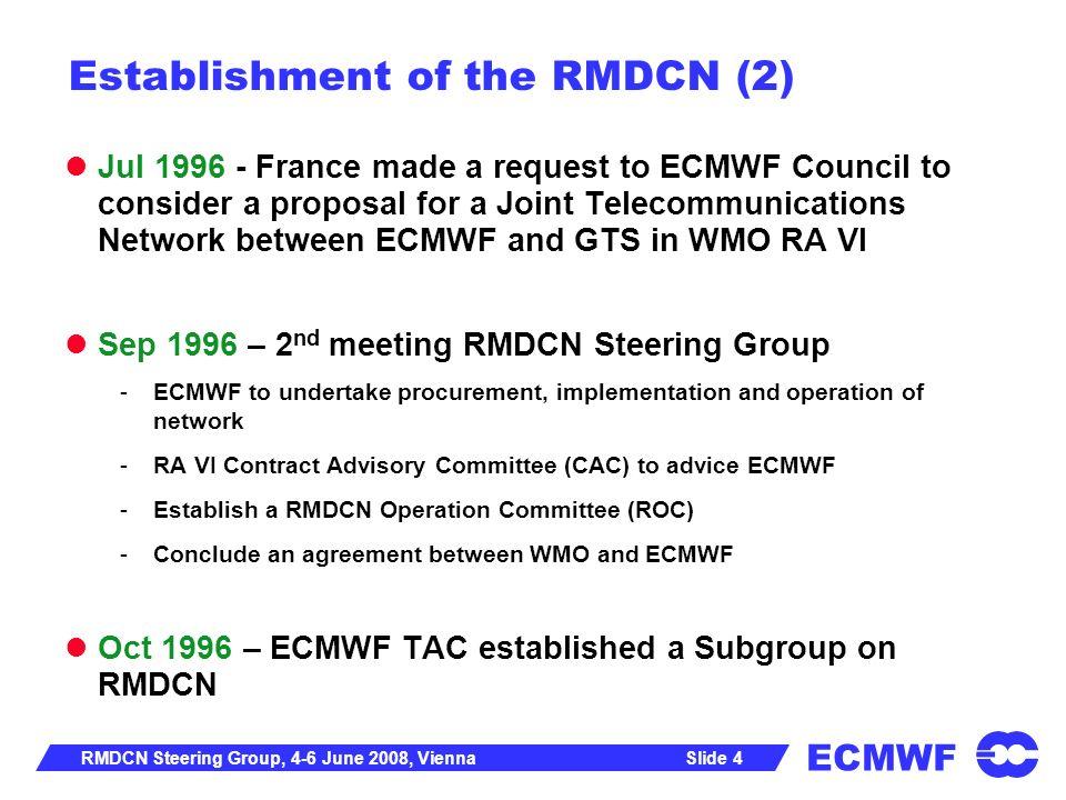 Establishment of the RMDCN (2)