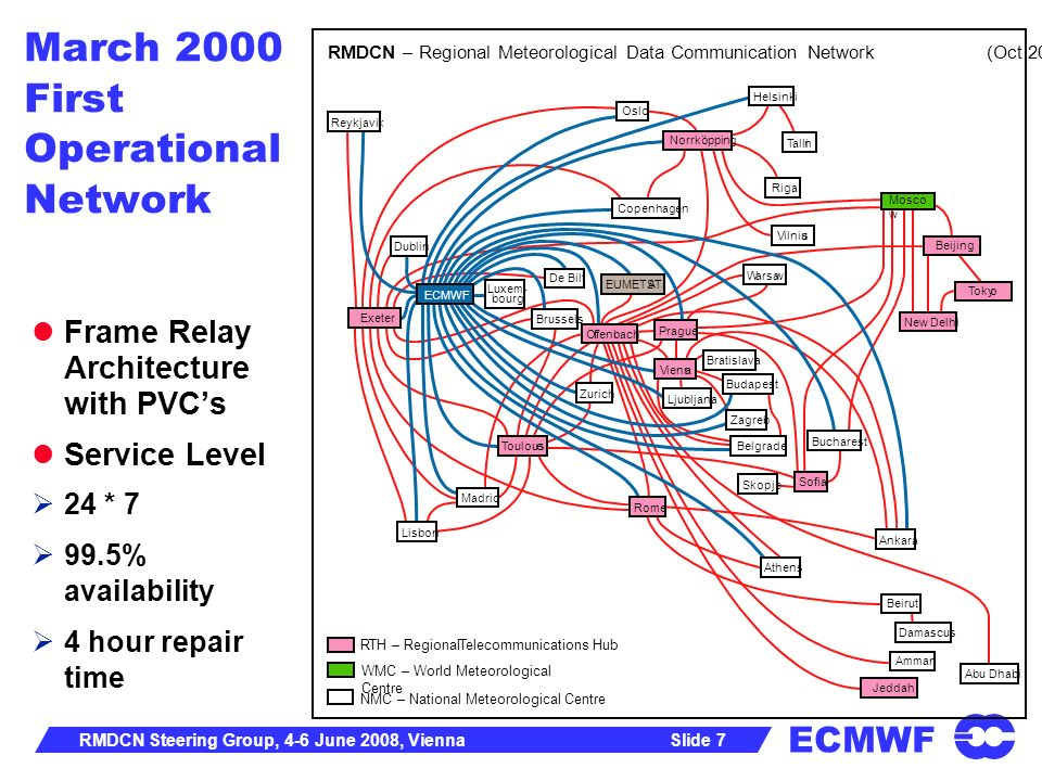 March 2000 First Operational Network