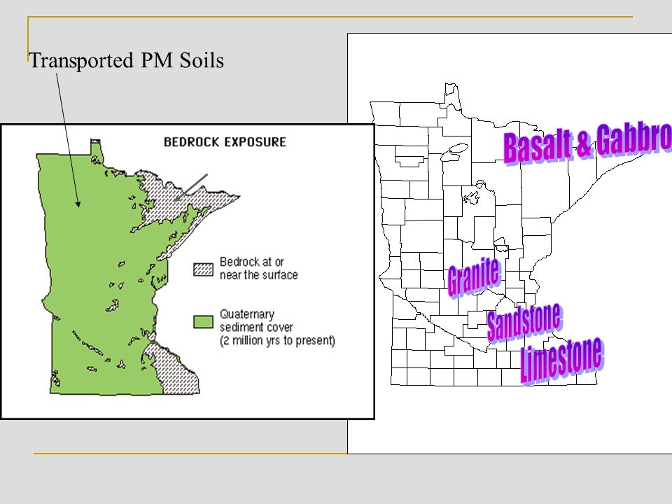 Lecture 4a Soil Forming Factors - ppt video online download