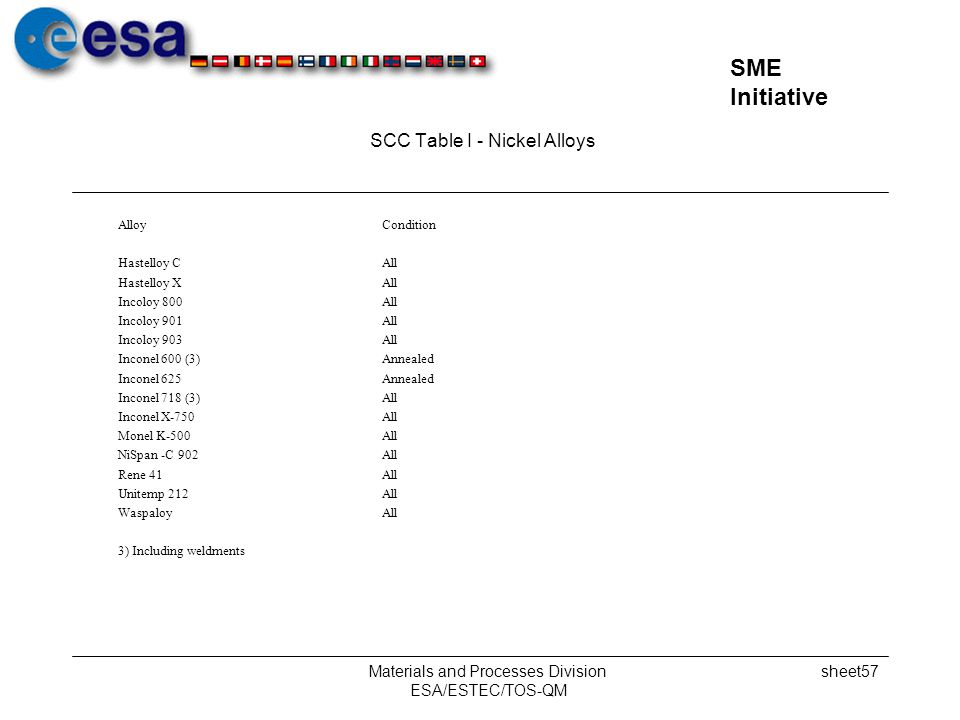 SCC Table I - Nickel Alloys