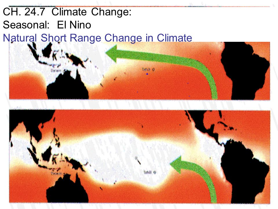 CH Climate Change: Seasonal: El Nino Natural Short Range Change in Climate