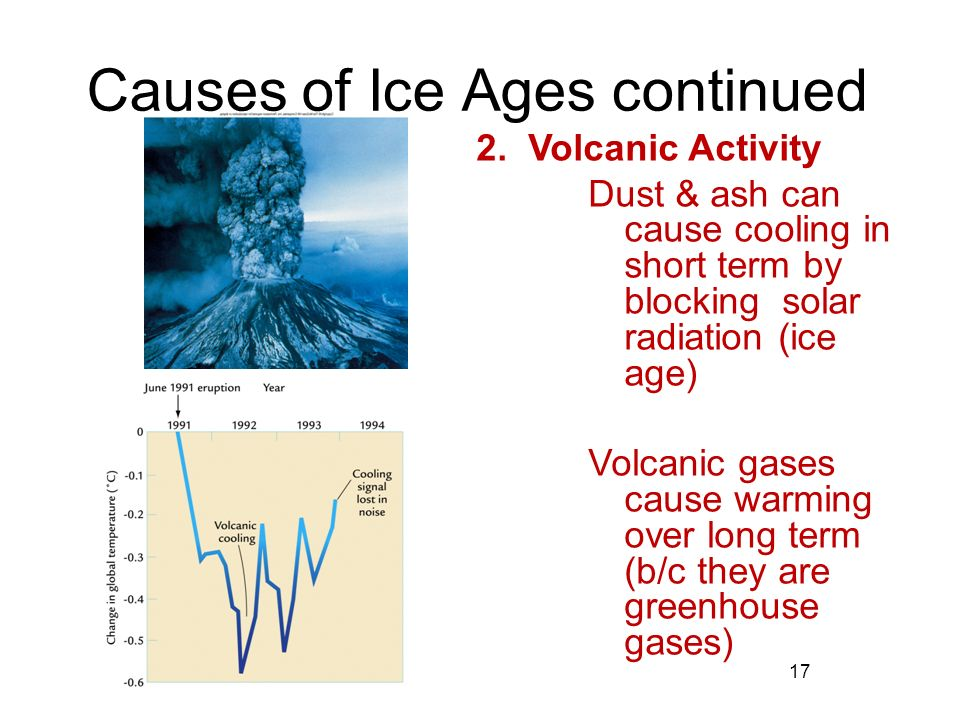 Causes of Ice Ages continued