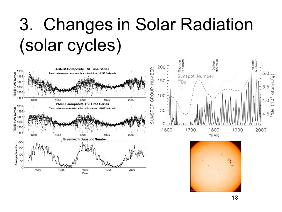 3. Changes in Solar Radiation (solar cycles)