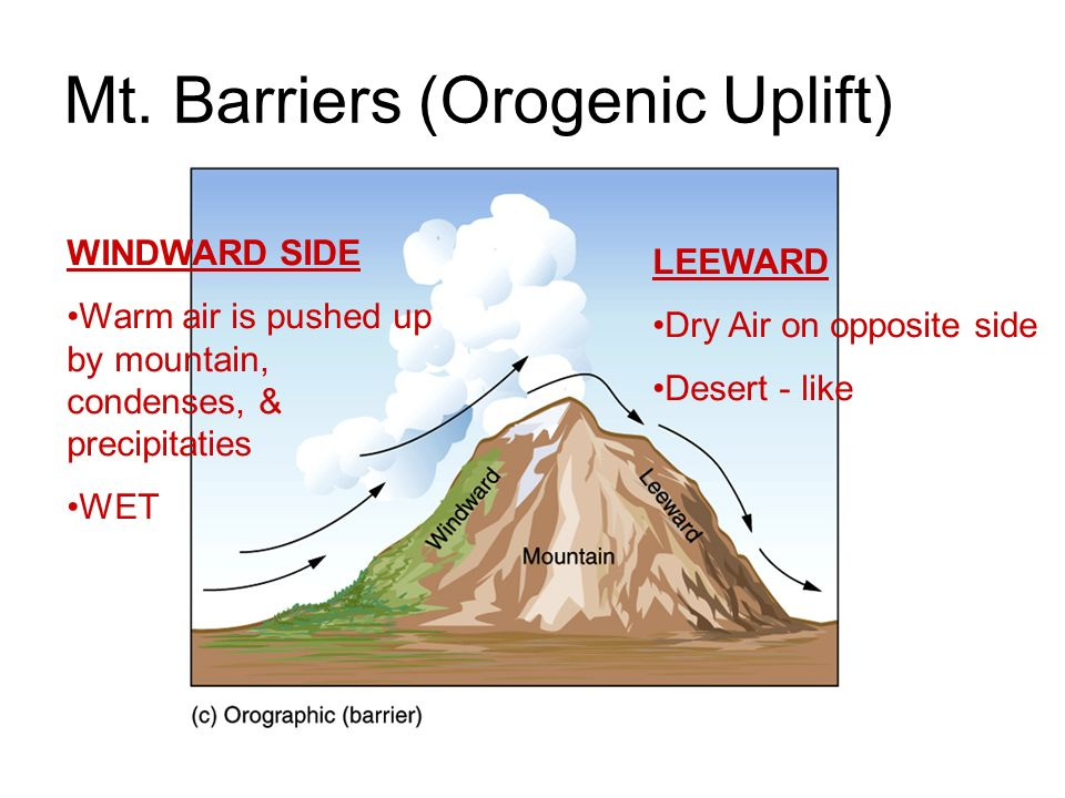 Mt. Barriers (Orogenic Uplift)
