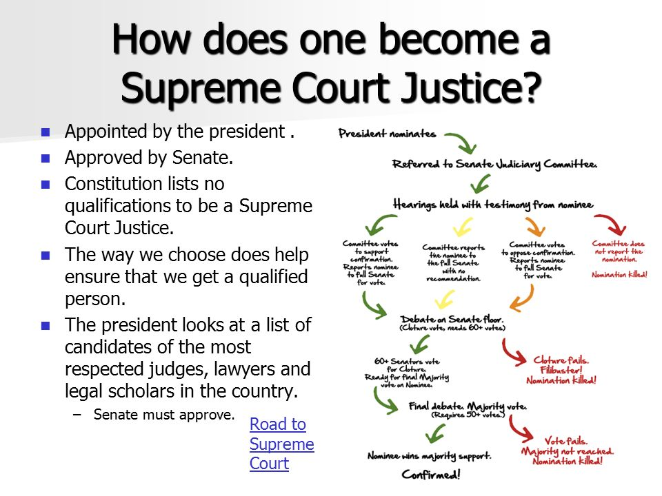 How does one become a Supreme Court Justice