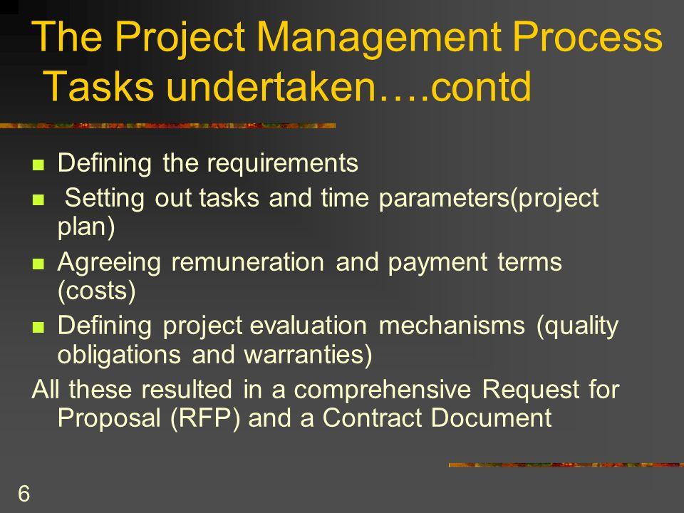 The Project Management Process Tasks undertaken….contd