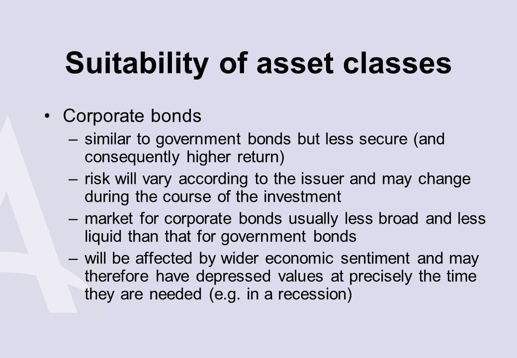 Suitability of asset classes