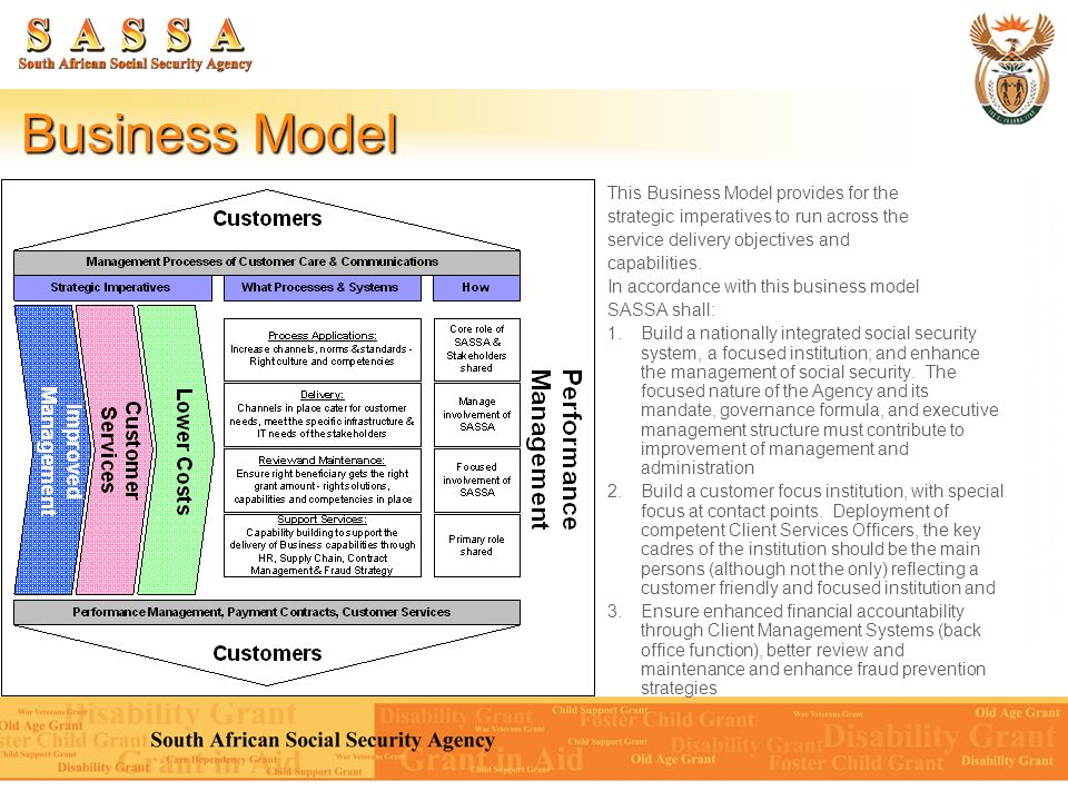 Business Model This Business Model provides for the