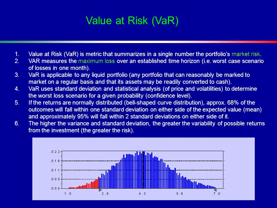 Value at Risk (VaR) Value at Risk (VaR) is metric that summarizes in a single number the portfolio's market risk.