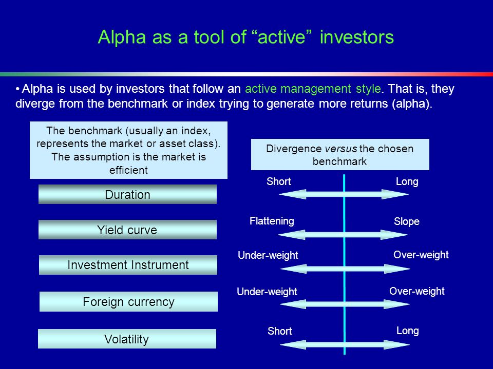 Alpha as a tool of active investors