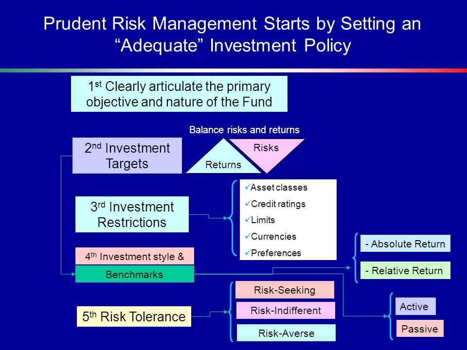 Prudent Risk Management Starts by Setting an Adequate Investment Policy