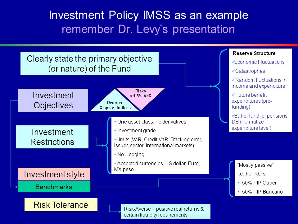 Investment Policy IMSS as an example remember Dr. Levy's presentation