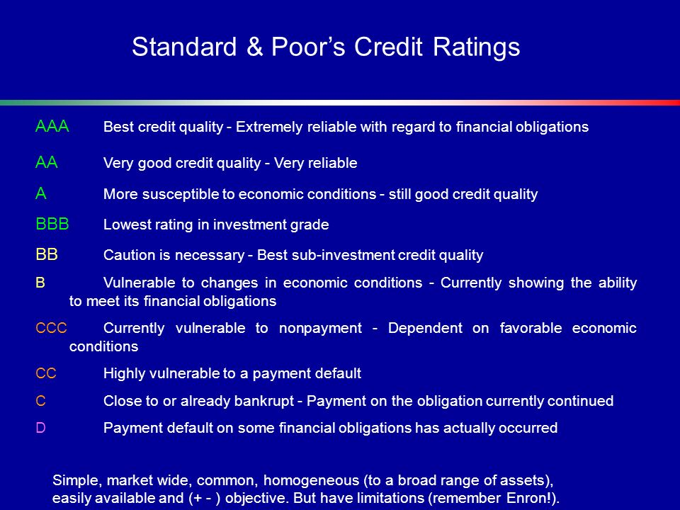 Standard & Poor's Credit Ratings