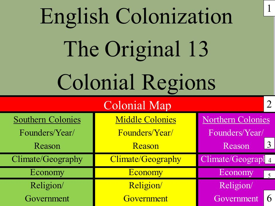 colonization disadvantages Historical analysis of war in spanish colonization spanish colonization through the lens of war.