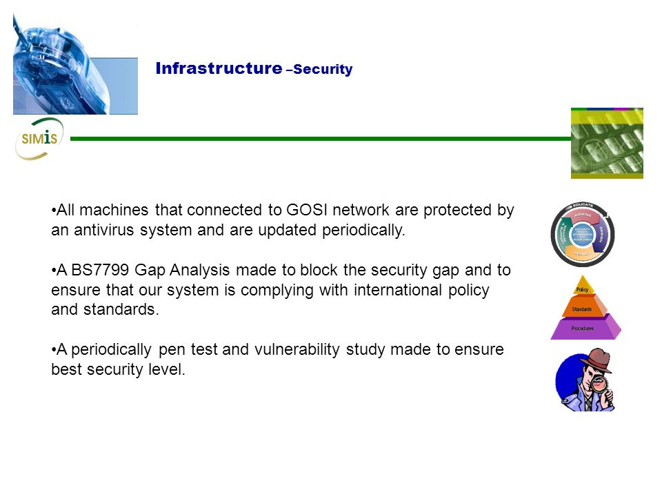 Infrastructure –Security