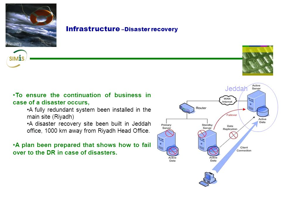 Infrastructure –Disaster recovery