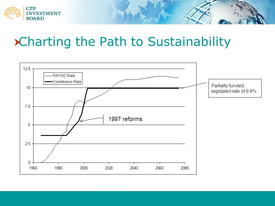 Charting the Path to Sustainability