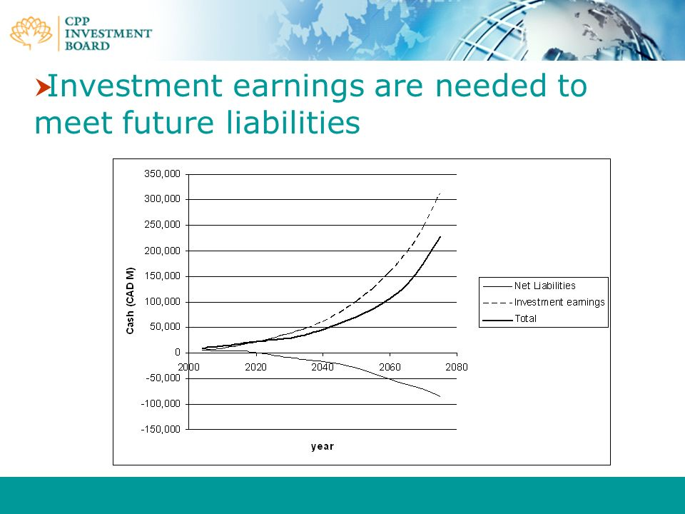 Investment earnings are needed to meet future liabilities
